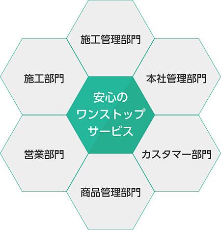 tokoton01